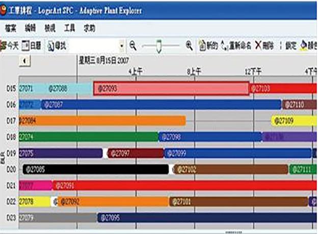 染色机中央监控系统